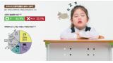 [프리미엄 리포트]어린이 3명 중 1명은 '수면부족'