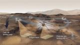 [생중계] 화성 헬기 '인저뉴이티' 첫 비행 도전