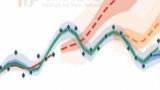 [IBS 코로나19 리포트 시즌2] 데이터 분석과 시뮬레이션으로 예측하는 코로나19 확산
