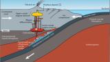 칠레·페루가 세계 최대 구리 광상 보유한 이유