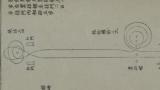 [올림픽의 과학]'조선시대 구중심처에도 골프홀이 있었네' 보행격구