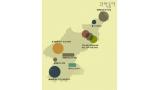 기술력 최고인 남한, 광물자원 풍부한 북한