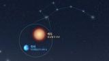 한국이 발견한 외계행성계 이름은 '백두''한라'