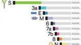 [IBS 코로나19 리포트] IBS가 밝혀낸 코로나19 유전자 지도의 의미