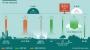 이산화탄소 줄이려 쓴 천연가스, 대기 중 메탄 농도 높였다
