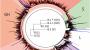 국산 항체치료제 후보물질 코로나19 주요 유전형에 효능
