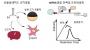 코로나 백신 만드는 mRNA 원리 설명할 새 분석방법 개발